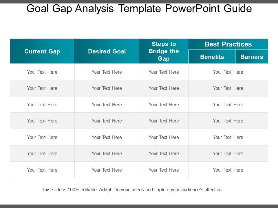 Goal Gap Analysis Template Powerpoint Guide | Presentation ...