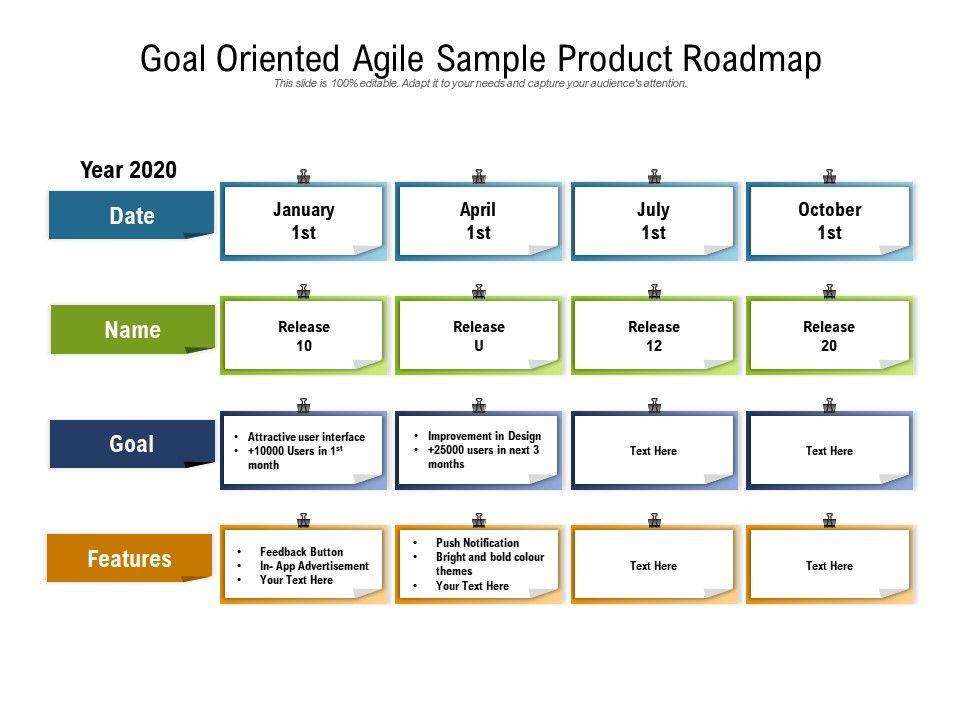 Goal Oriented Agile Sample Product Roadmap