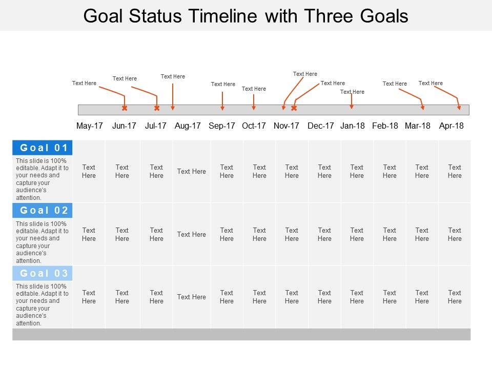 goal_status_timeline_with_three_goals_Slide01