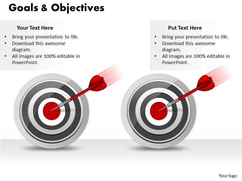 goals and objectives of red bull The marketing plan helps the business to focus on the goals and objectives   using the case study of red bull energy drink company, the paper reviewed the .
