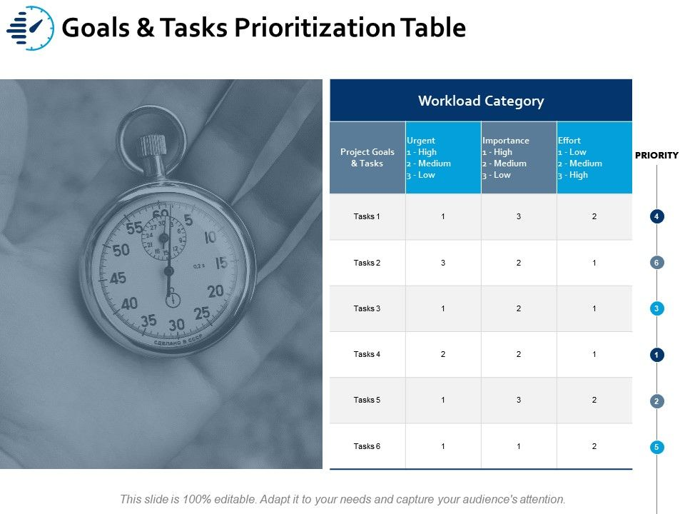 goals_and_tasks_prioritization_table_ppt_portfolio_design_inspiration_Slide01