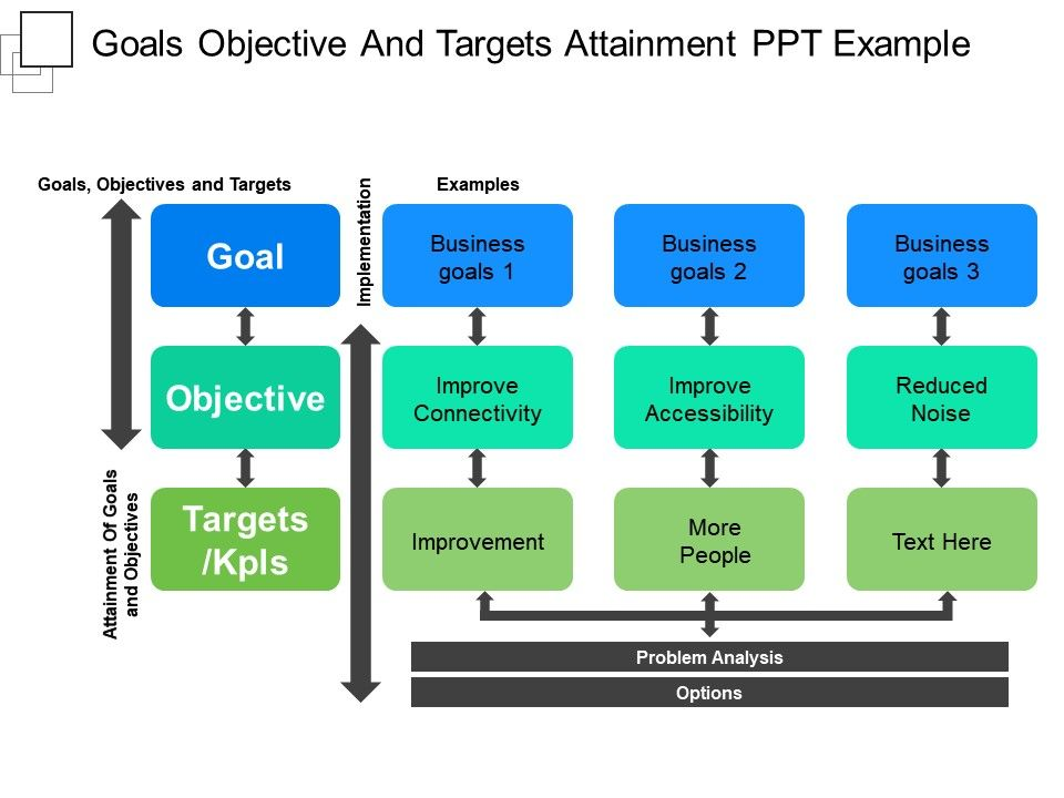 Goals Objective And Targets Attainment Ppt Example Powerpoint Presentation Images Templates Ppt Slide Templates For Presentation