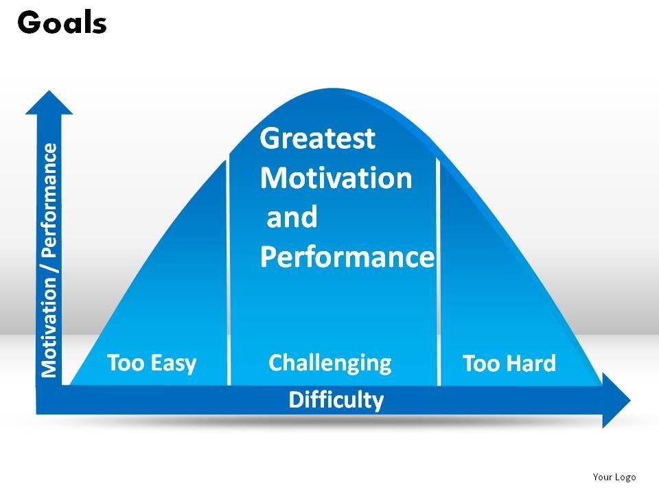 bell curve powerpoint template - goals powerpoint presentation slides powerpoint