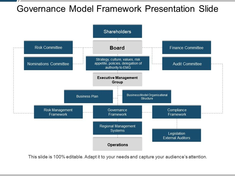 Governance model framework presentation slide powerpoint templates governancemodelframeworkpresentationslideslide01 governancemodelframeworkpresentationslideslide02 accmission Image collections