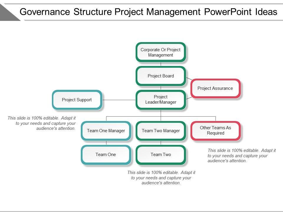 Governance Structure Project Management Powerpoint Ideas Slide01 Slide02