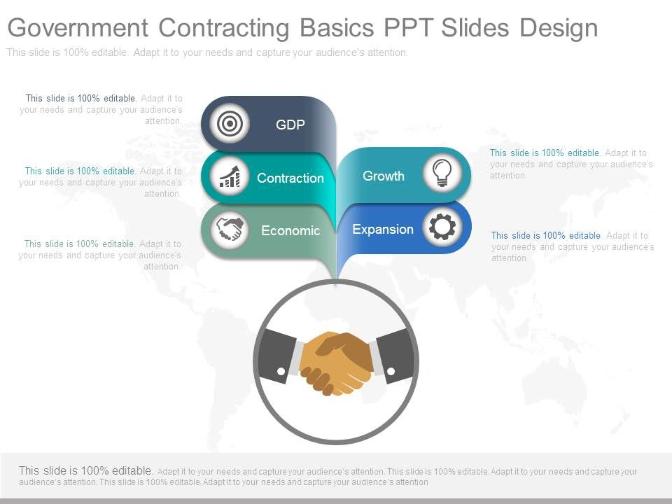 government contracting basics