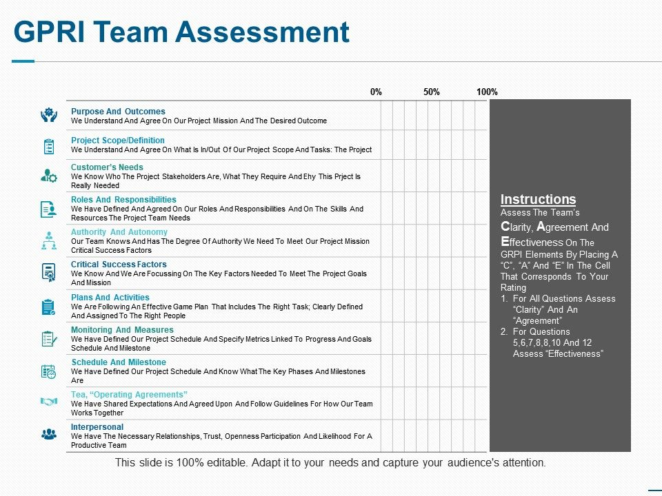 Gpri Team Assessment Ppt Summary Example Introduction | Presentation