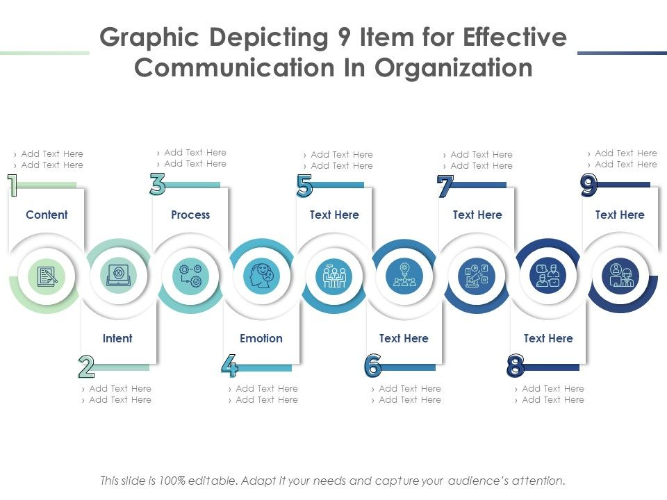 Graphic Depicting 9 Item For Effective Communication In Organization