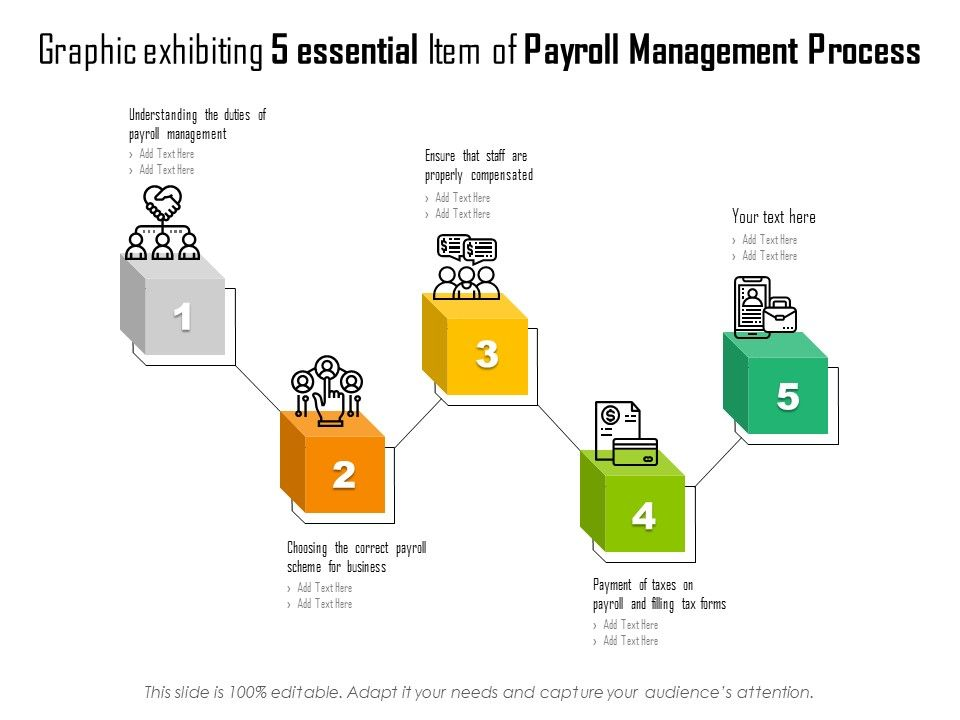 Graphic Exhibiting 5 Essential Item Of Payroll Management Process
