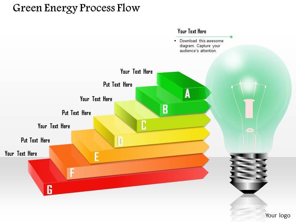 Green Energy Process Flow Powerpoint Templates Presentation