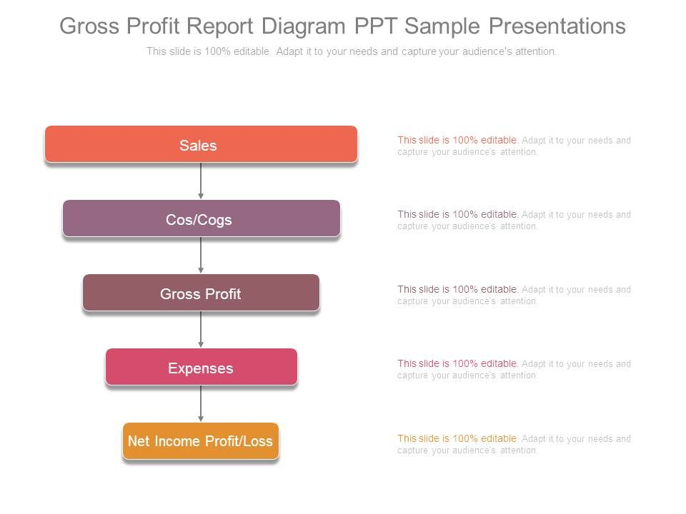 how to work out gross profit from net profit