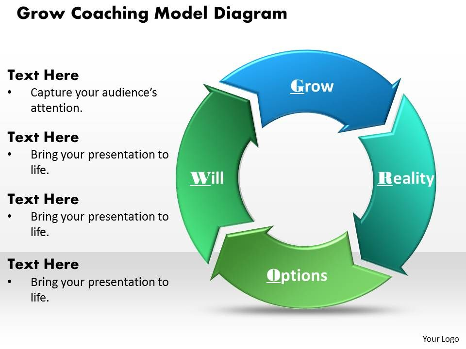 Grow coaching model diagram powerpoint template slide slide02 for Grow coaching template