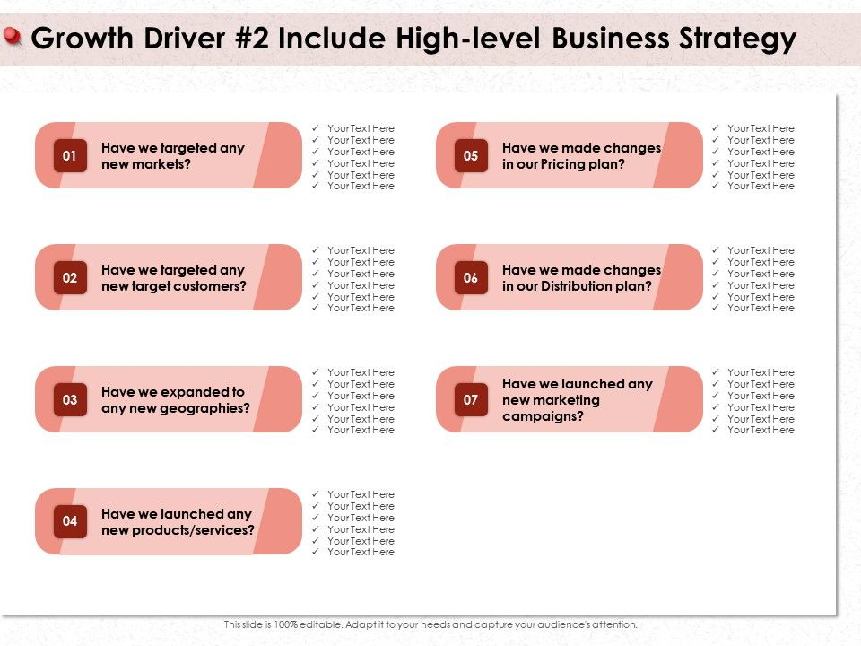 Growth Driver Include High Level Business Strategy Any Expanded Ppt Powerpoint Presentation File Visuals