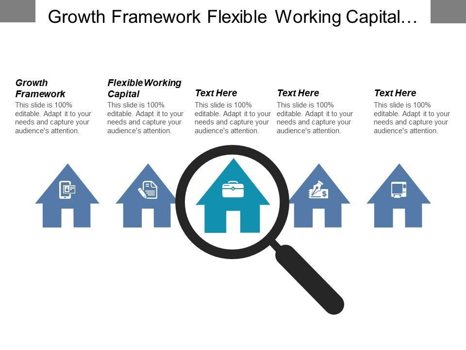 growth_framework_flexible_working_capital_gap_measuring_site_management_report_cpb_Slide01