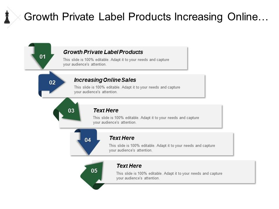 ec5d16e9f growth private label products increasing online sales inventory turnover Slide01