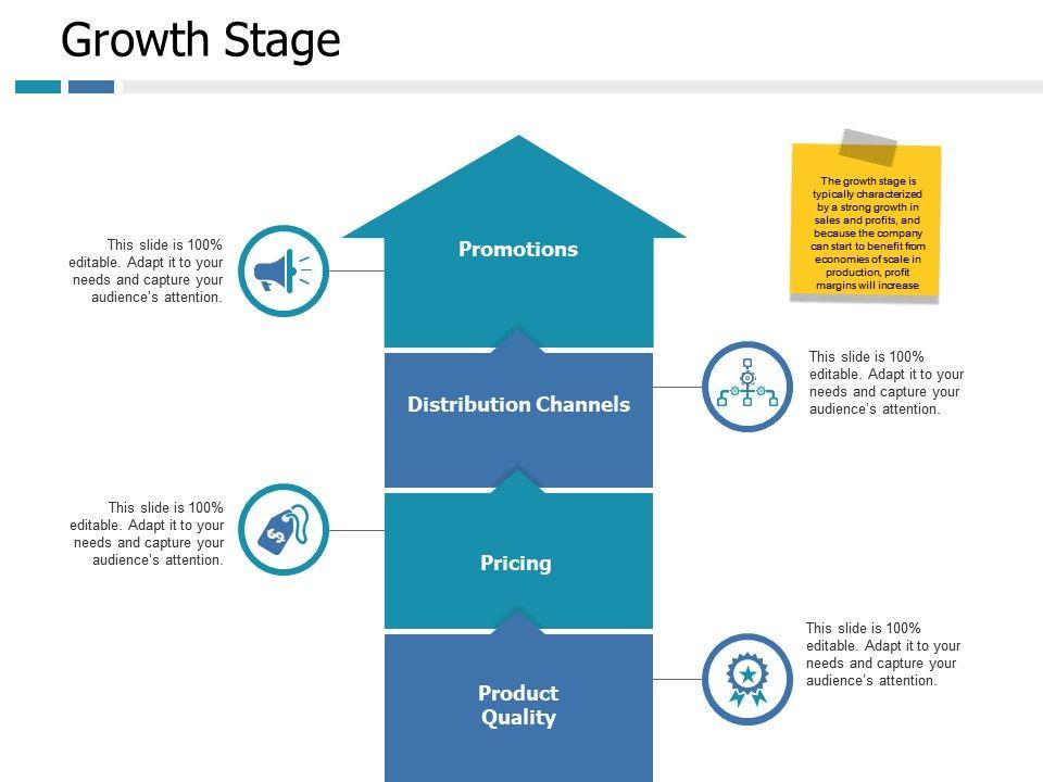 growth_stage_pricing_ppt_portfolio_background_designs_Slide01