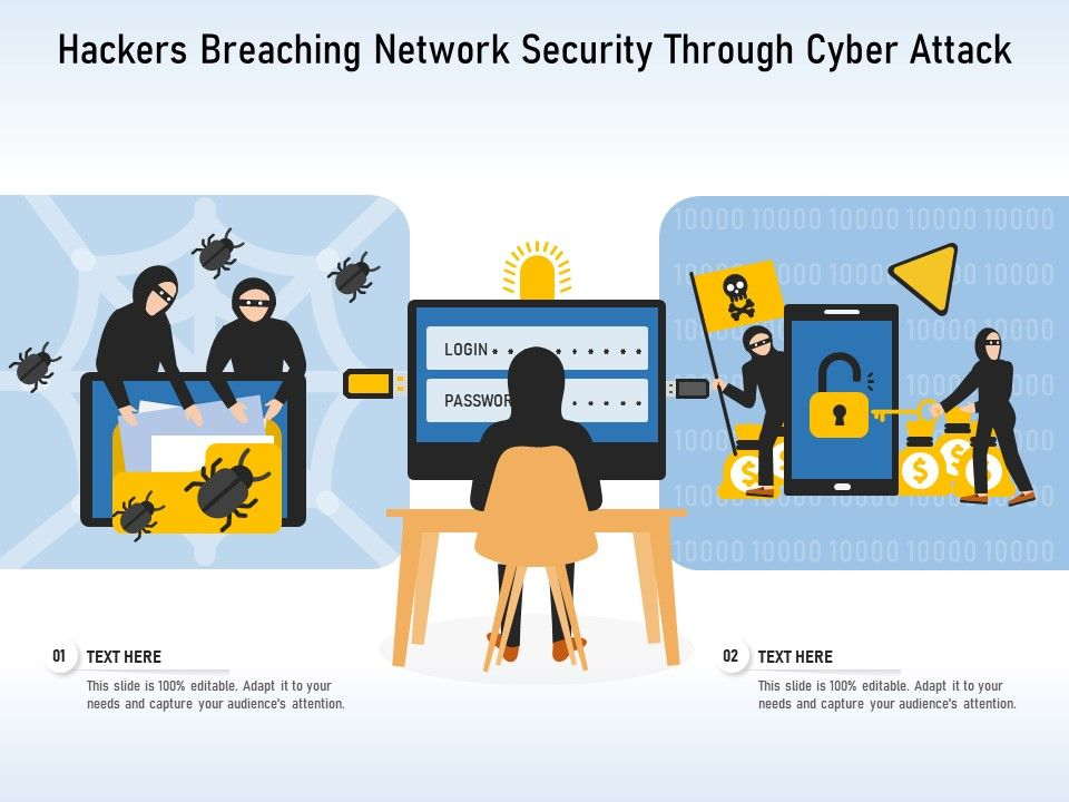 Hackers Breaching Network Security Through Cyber Attack