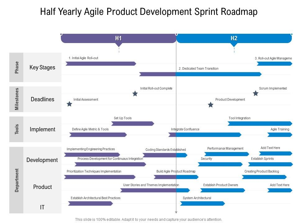 Half Yearly Agile Product Development Sprint Roadmap