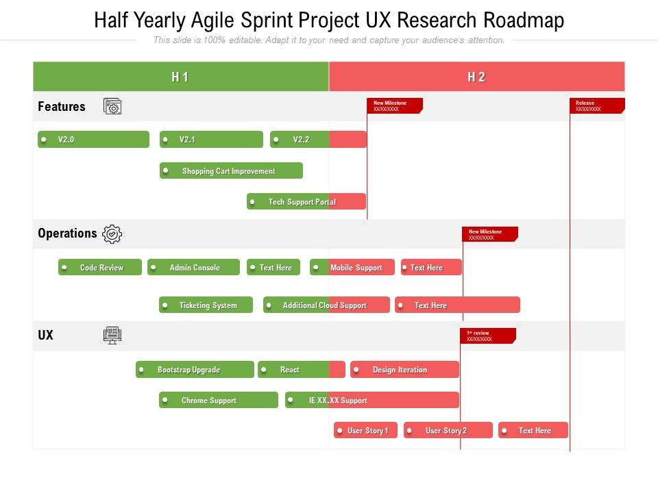 Half Yearly Agile Sprint Project UX Research Roadmap