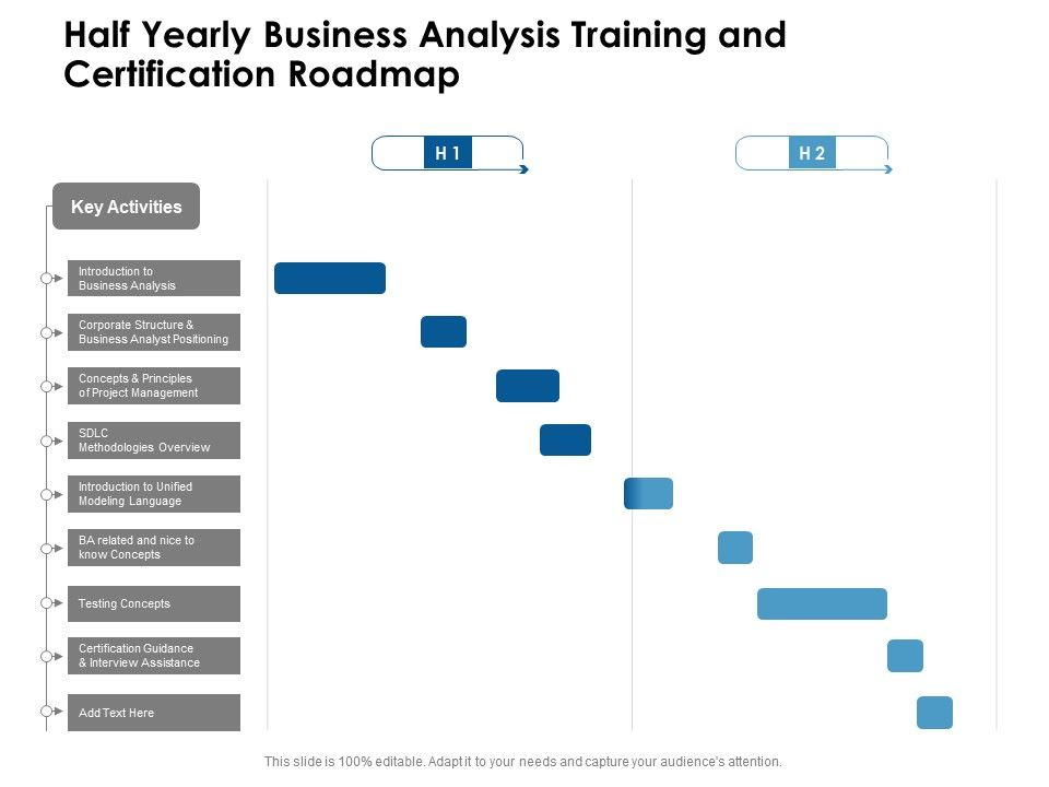 Half Yearly Business Analysis Training And Certification Roadmap