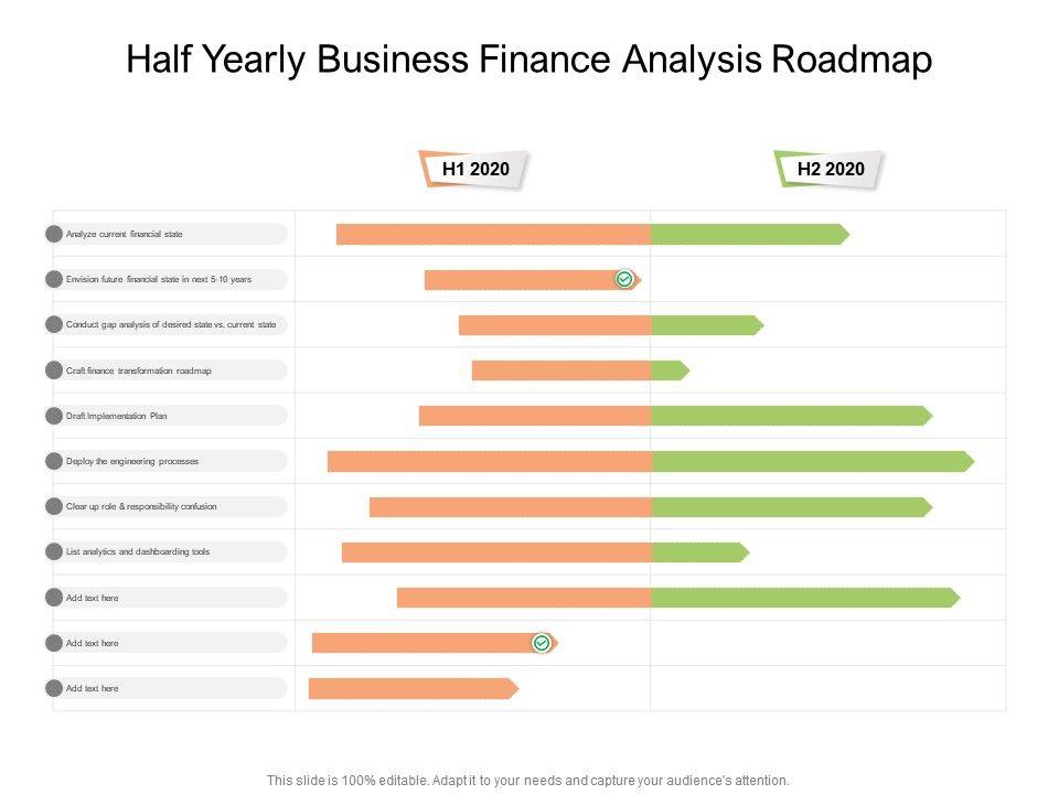 Half Yearly Business Finance Analysis Roadmap