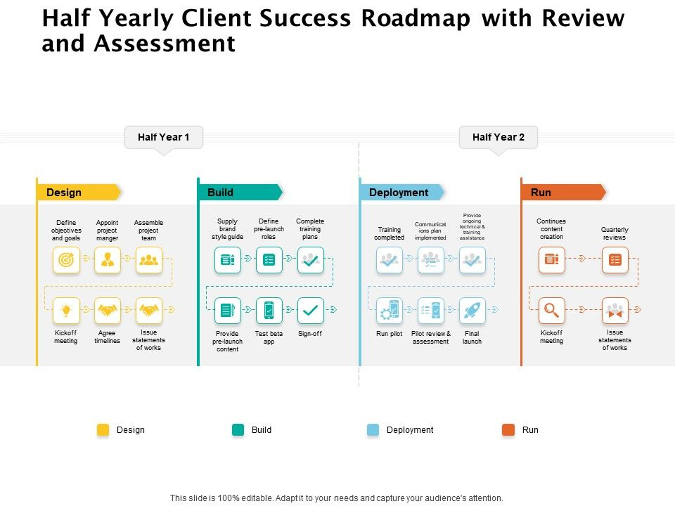 Half Yearly Client Success Roadmap With Review And Assessment