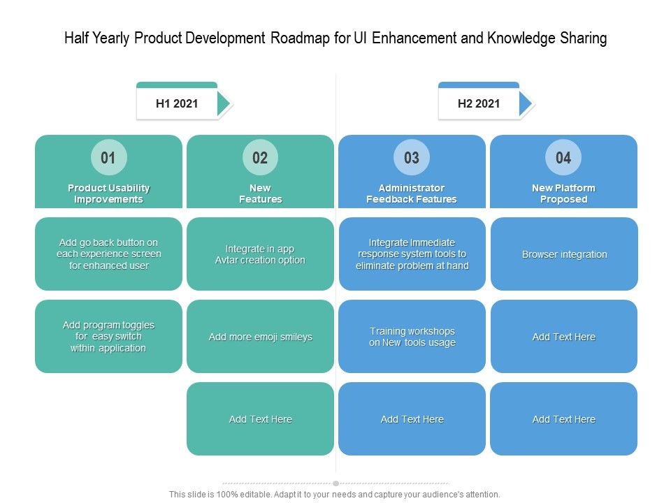 Half Yearly Product Development Roadmap For UI Enhancement And Knowledge Sharing