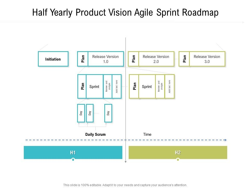 Half Yearly Product Vision Agile Sprint Roadmap