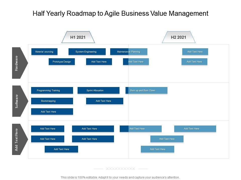 Half Yearly Roadmap To Agile Business Value Management Presentation Graphics Presentation Powerpoint Example Slide Templates