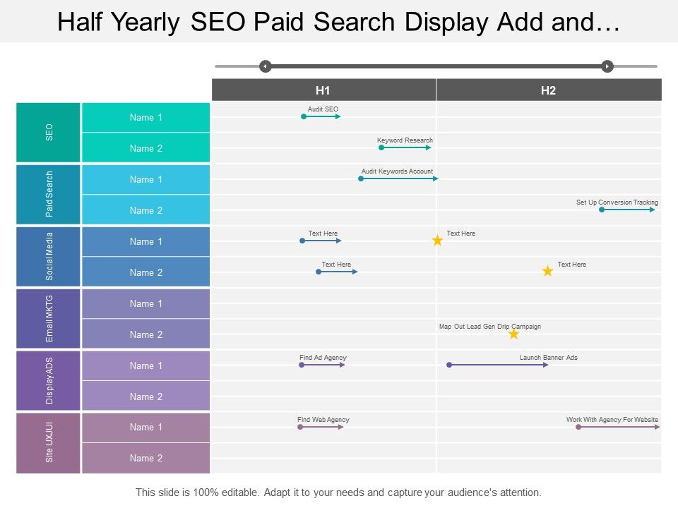 Half Yearly Seo Paid Search Display Add And Digital Marketing