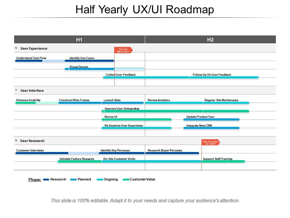 Half Yearly Ux Ui Roadmap Powerpoint Presentation Templates Ppt