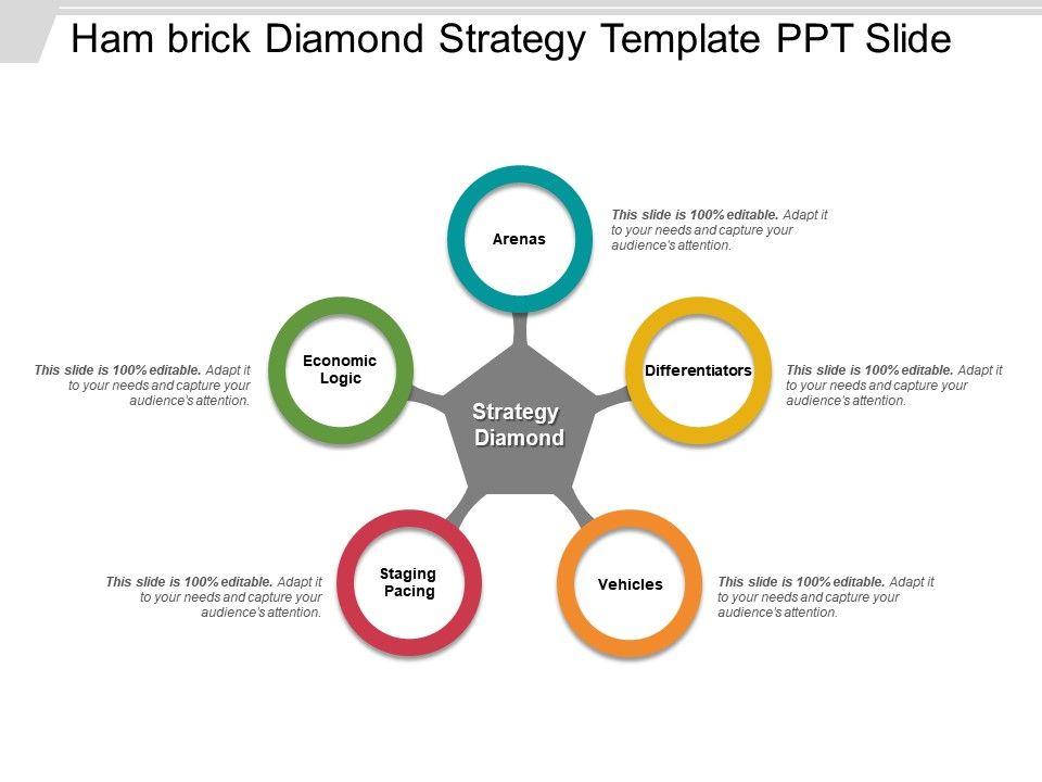 Ham Brick Diamond Strategy Template Ppt Slide | PowerPoint