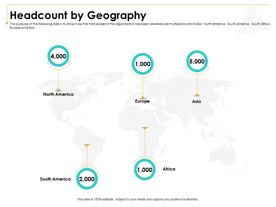 Headcount By Geography M3001 Ppt Powerpoint Presentation Portfolio Outline