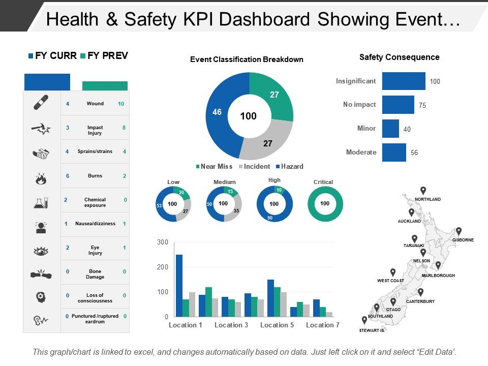 health and safety kpi dashboard showing event. Black Bedroom Furniture Sets. Home Design Ideas