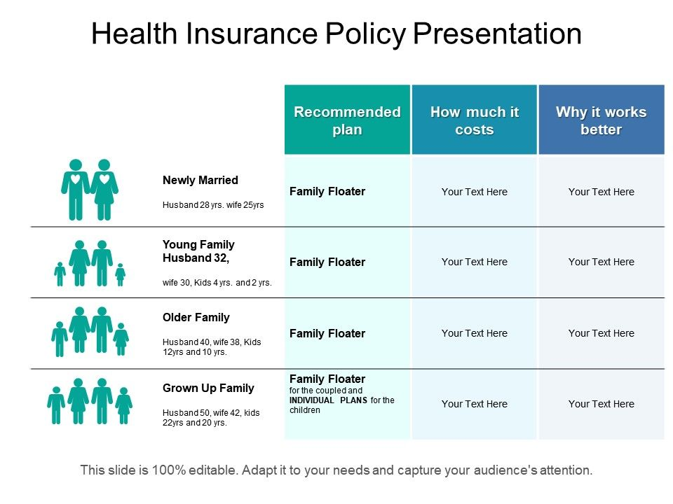 Health Insurance Policy Presentation | PowerPoint ...
