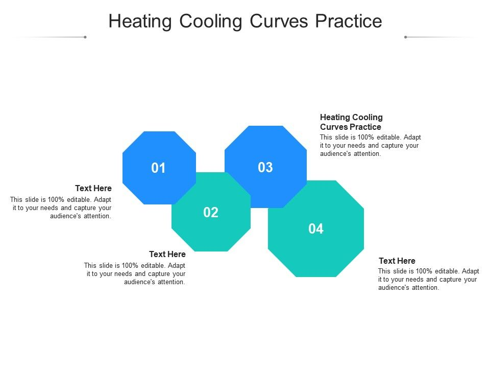 Heating Cooling Curves Practice Ppt Powerpoint Presentation File Outline Cpb