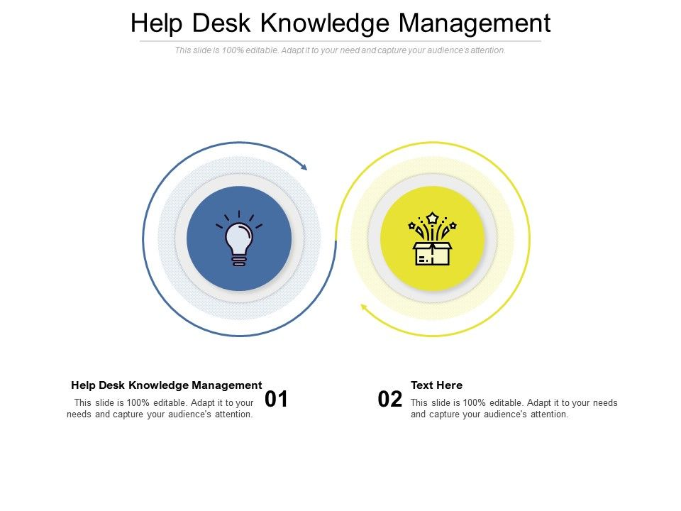 Help Desk Knowledge Management Ppt Powerpoint Gallery Infographic Template Cpb