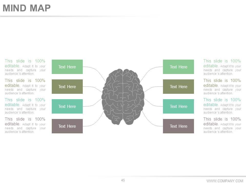 how to develop amagazine for a presentation