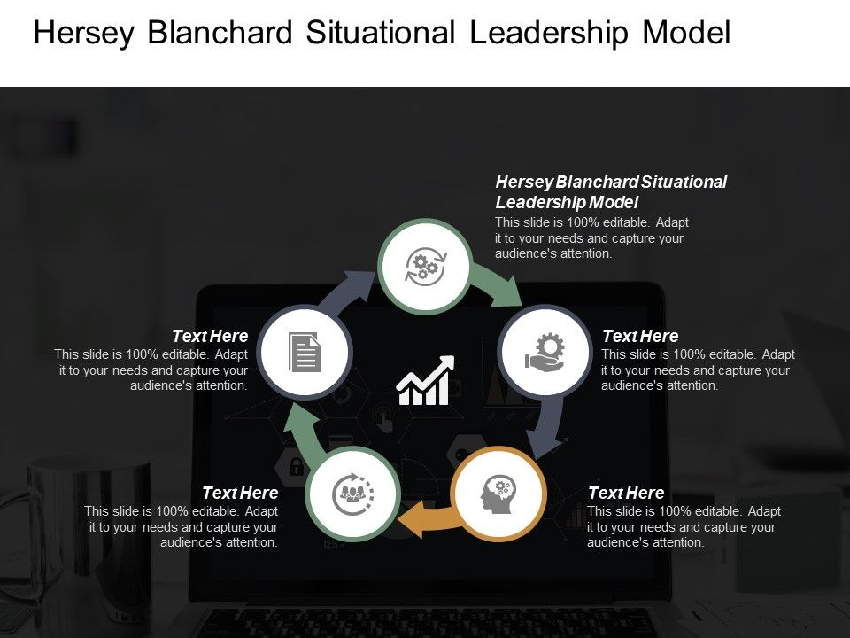 Hersey Blanchard Situational Leadership Model Ppt Powerpoint Presentation Infographic Template Clipart Cpb Presentation Powerpoint Templates Ppt Slide Templates Presentation Slides Design Idea