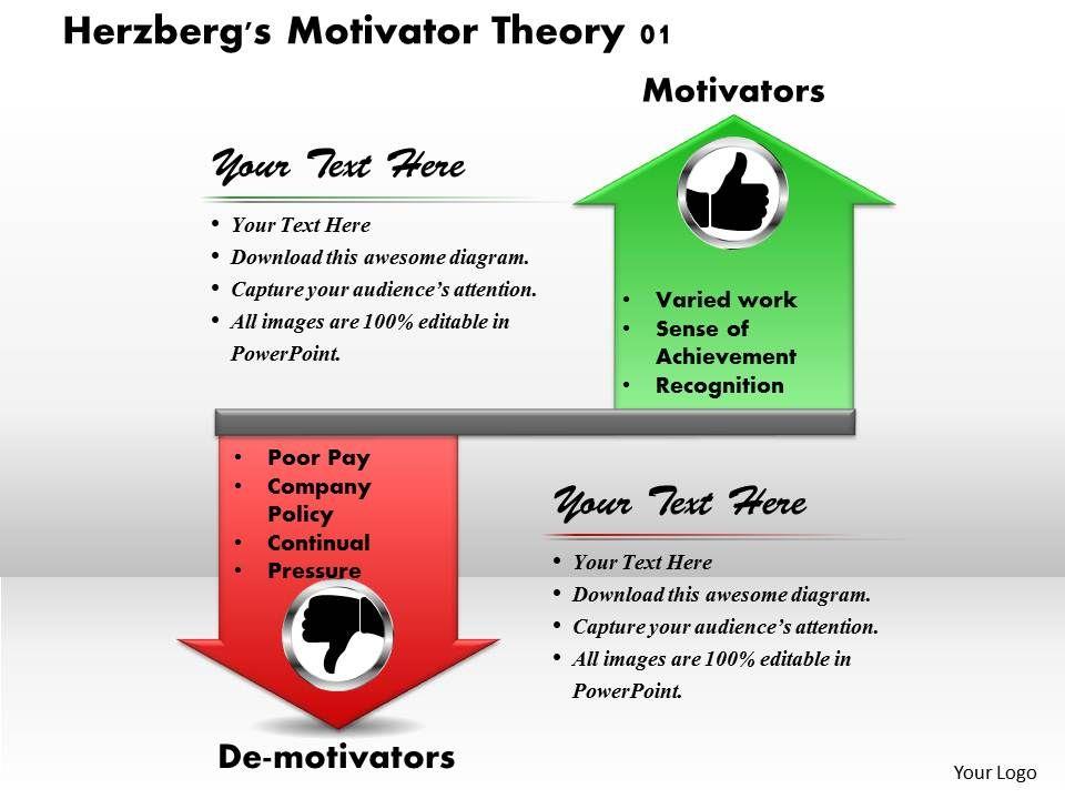 herzbergs_motivator_theory_01_powerpoint_presentation_slide_template_Slide01
