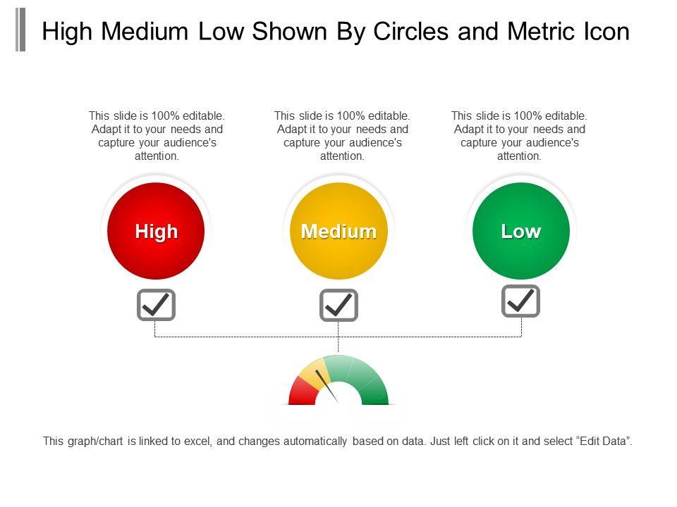 high medium low shown by circles and metric icon powerpoint