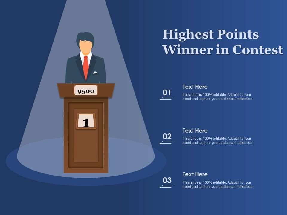 Highest Points Winner In Contest