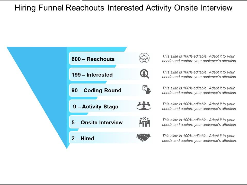 hiring_funnel_reachouts_interested_activity_onsite_interview_slide01 hiring_funnel_reachouts_interested_activity_onsite_interview_slide02