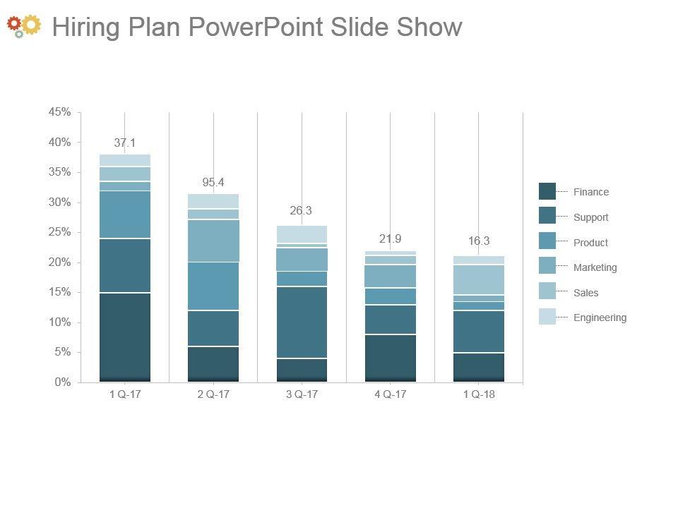 Hiring Plan Powerpoint Slide Show | PowerPoint Slide Clipart