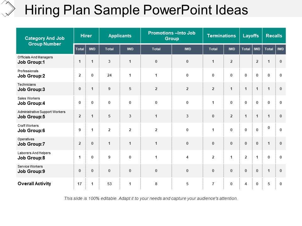 hiring plan sample powerpoint ideas presentation graphics