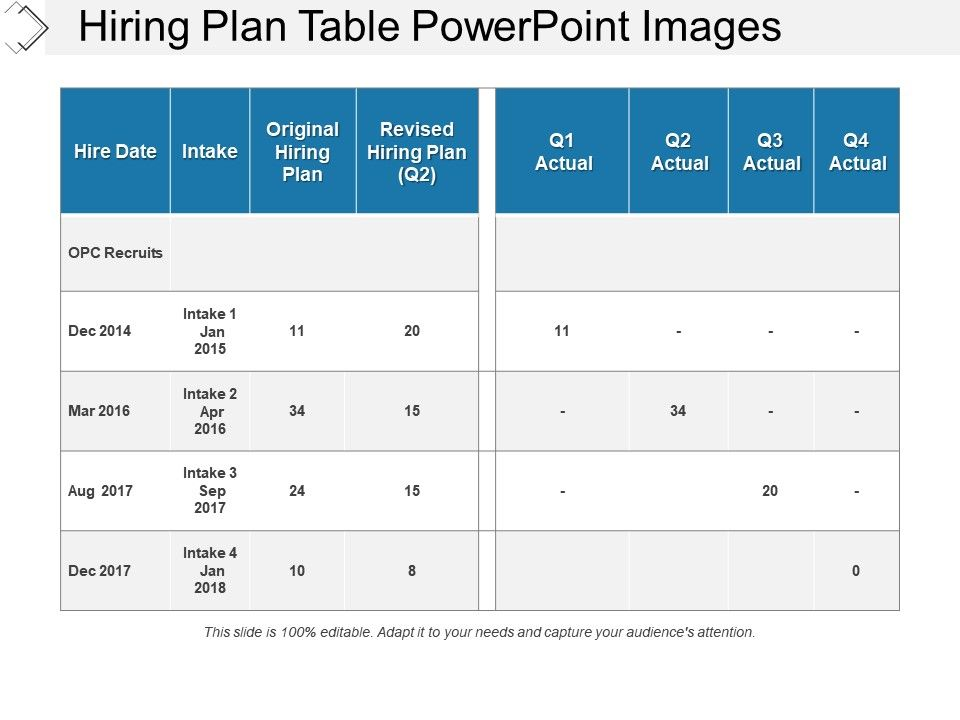 hiring_plan_table_powerpoint_images_Slide01
