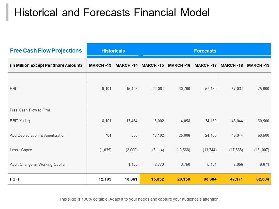 historical_and_forecasts_financial_model_Slide01