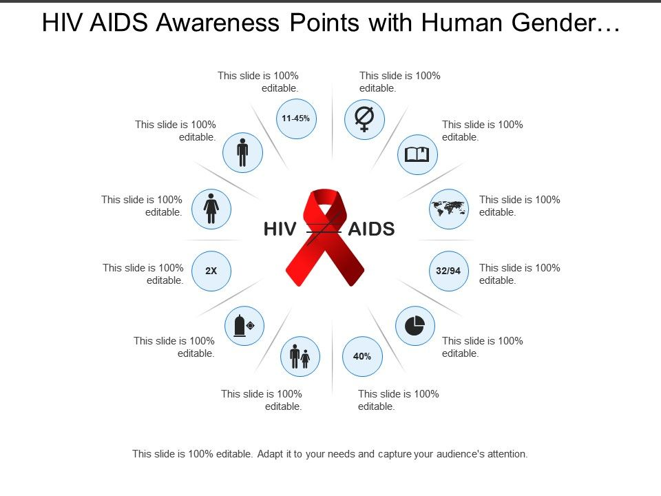 Hiv Aids Awareness Points With Human Gender Pie Chart Images | Templates  PowerPoint Slides | PPT Presentation Backgrounds | Backgrounds Presentation  ThemesSlideTeam