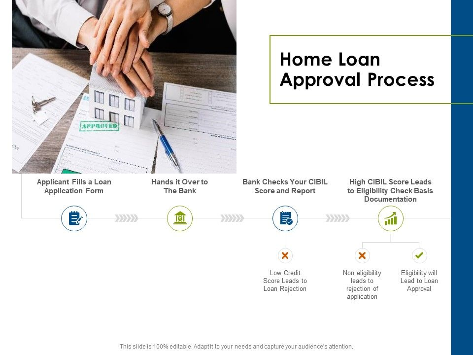 Home Loan Approval Process Ppt Powerpoint Presentation Gallery Demonstration