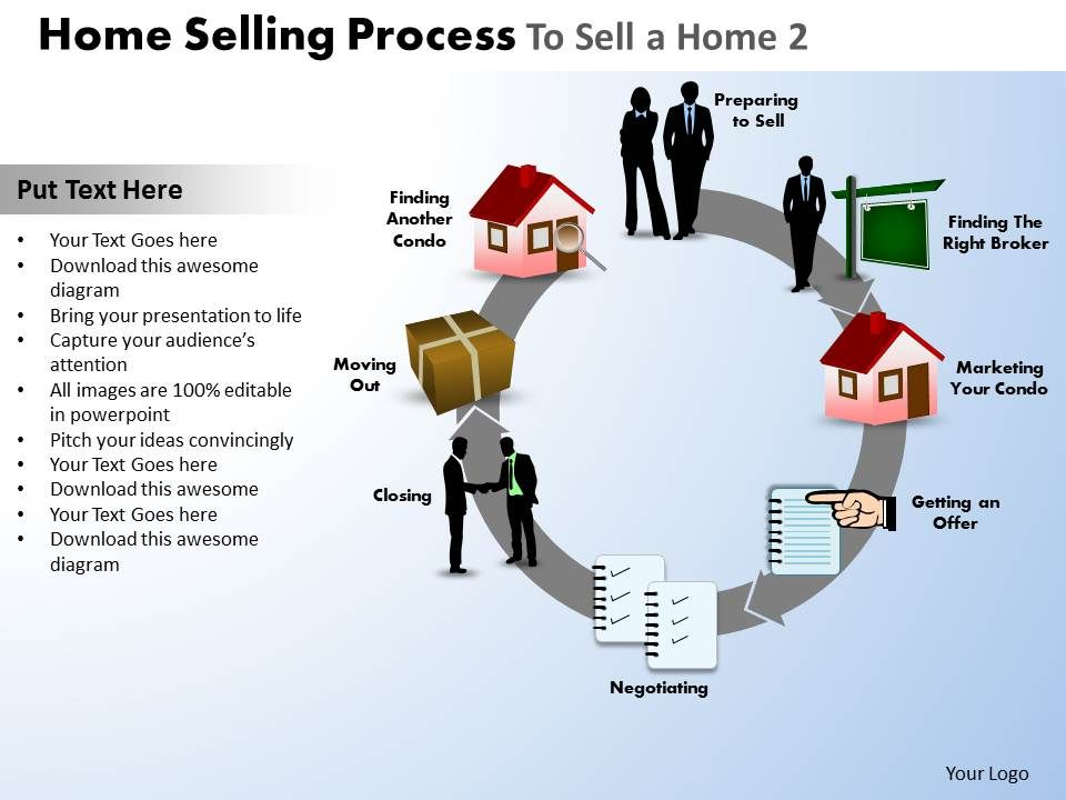 Home selling process to sell a home 2 powerpoint slides and ppt homesellingprocesstosellahome2powerpointslidesandppttemplatesdbslide03 toneelgroepblik Images